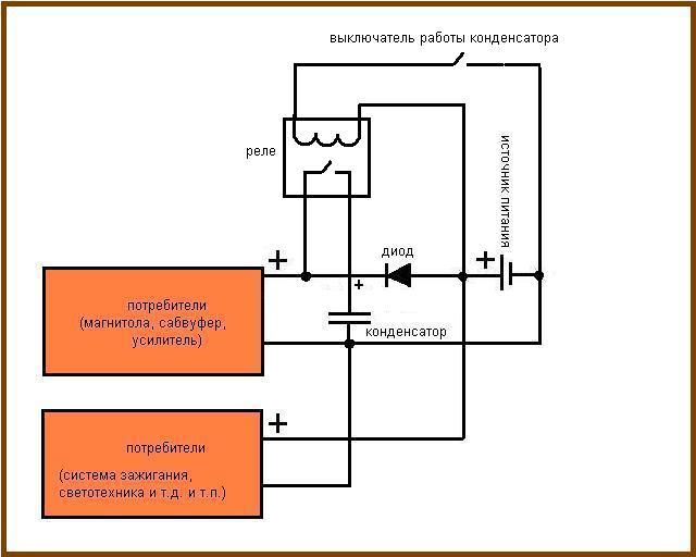 подключение конденсатора к сабвуферу, магнитоле, усилителю