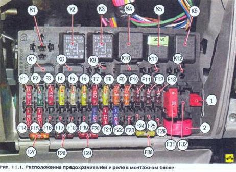 Lt b gt схема lt b gt предохранителей и lt b gt реле lt b gt автомобиля лада калина электросхемы lt b gt lt b gt.