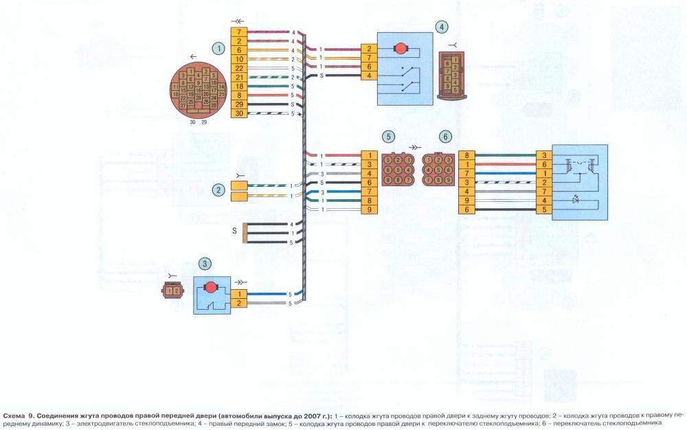 Электросхема правой передней