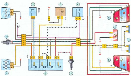 Схема подключения габаритов