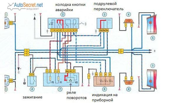 Схема подключения указателей