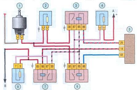 Принципиальные электрические схемы гильятино.  Электрическая схема подключения магнитного пускателя.
