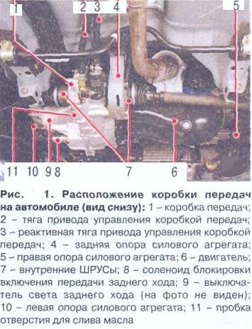 электросхема газ 52