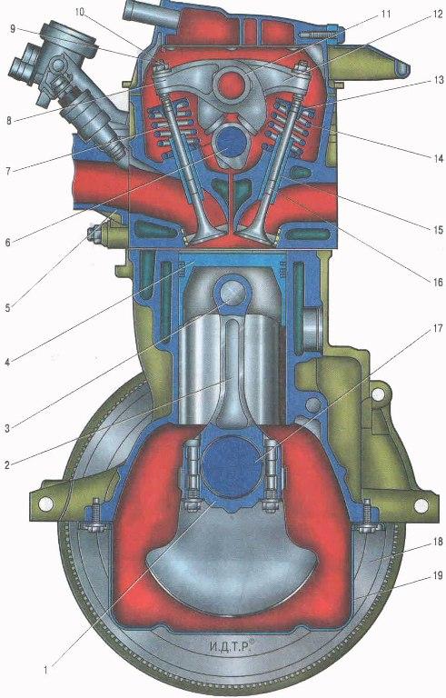Электрооборудование Лада Ларгус
