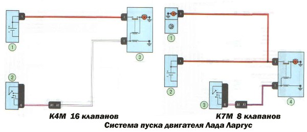 Схемы подключения стартера Лада Ларгус.