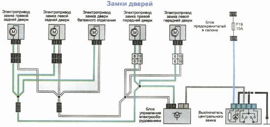 Электросхема замков дверей