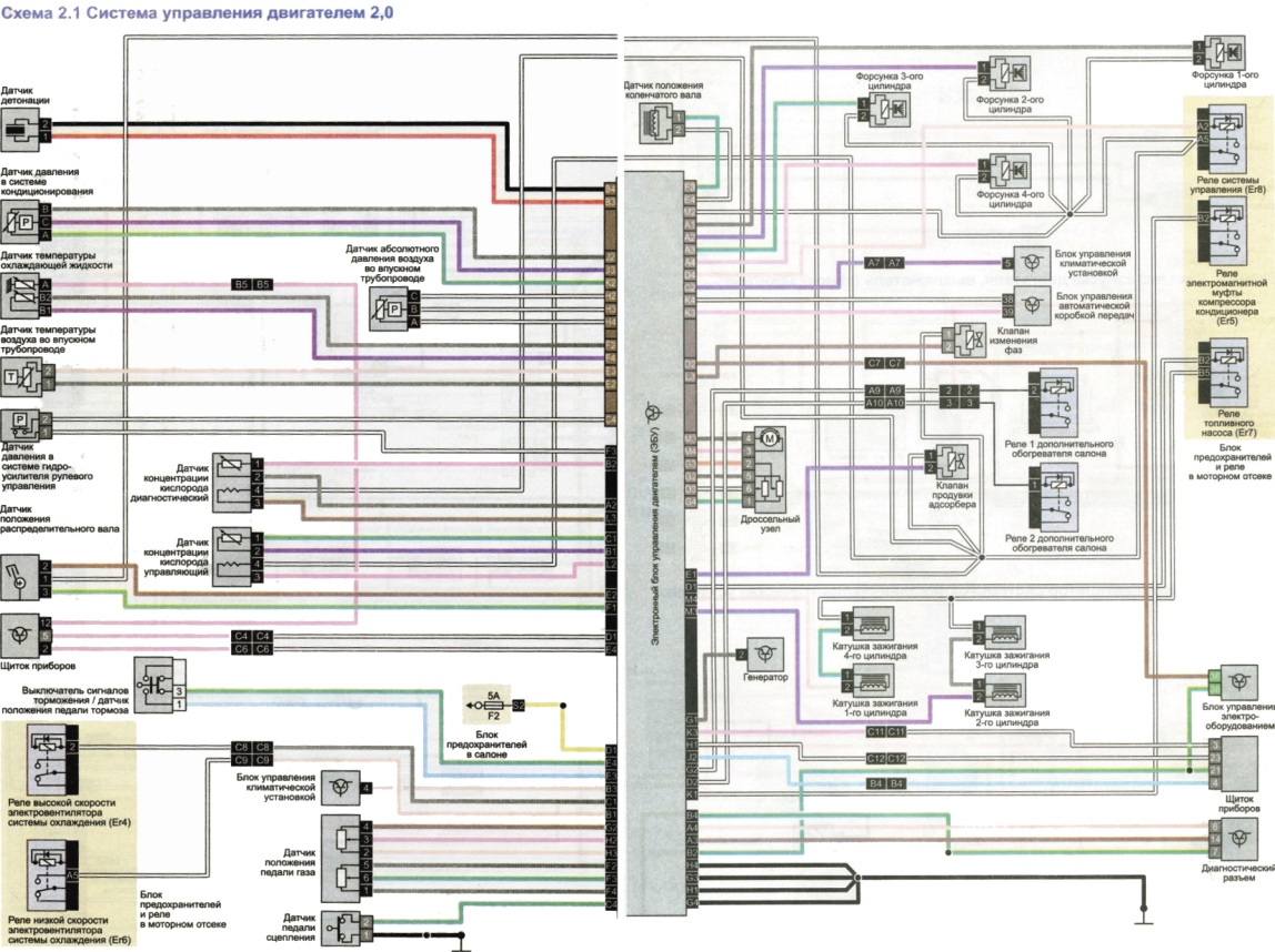 схема ренo duster