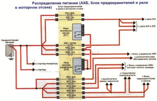 На схеме показана развязка