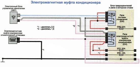 (Электрическая схема включения