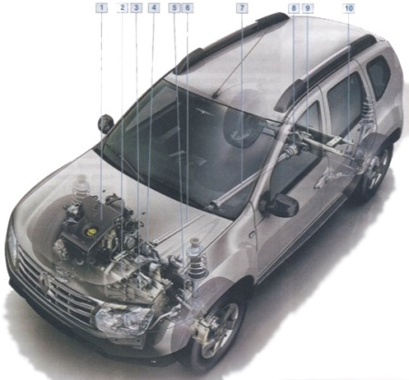 приводы) (Renault Duster)