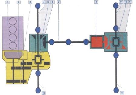 8 – электромагнитная муфта