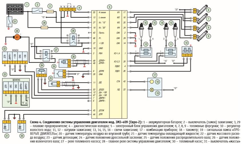 Электросхема управления