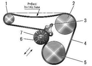 Схема приводной ремень уаз патриот с кондиционером