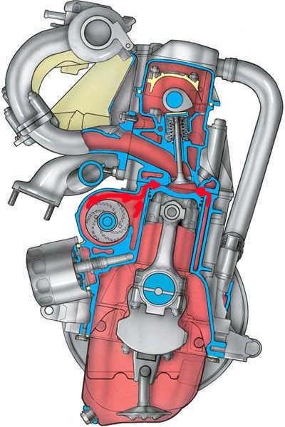 Почему пенится масло в двигателе - причины вспенивания масла