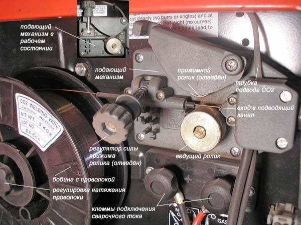 Подающий механизм и бобина с проволокой полуавтомата Пантер 132.