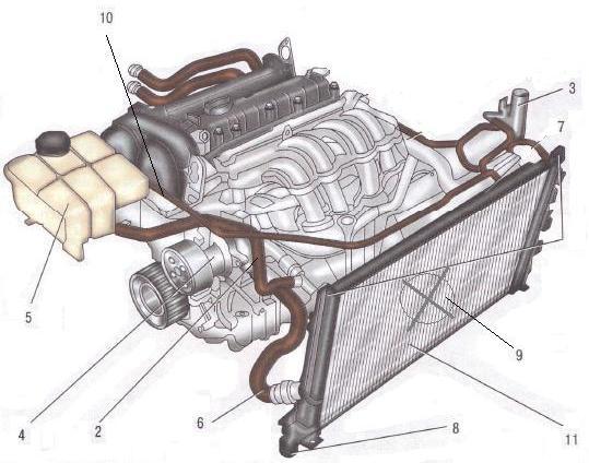 Форд фокус 2 каталог схема охлаждения кондиционера верхняя тонкая трубка