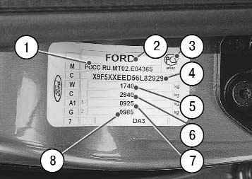 полезная вещь проверка бу авто в автосалоне просто супер, порекомендую