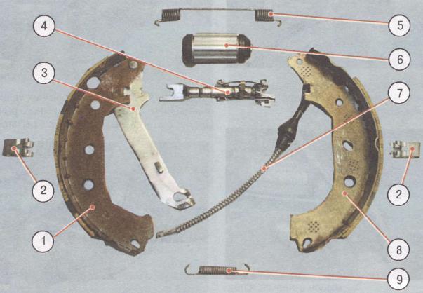 Схема замены задних колодок