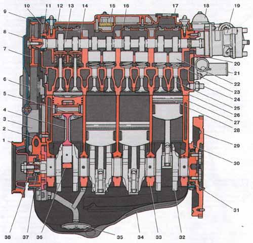 Двигатель ВАЗ 2110 (продольный