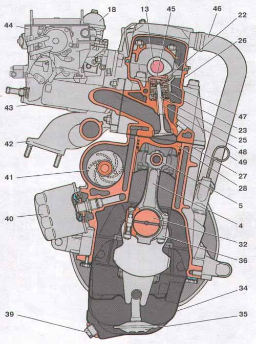 Двигатель ВАЗ 2110 (поперечный