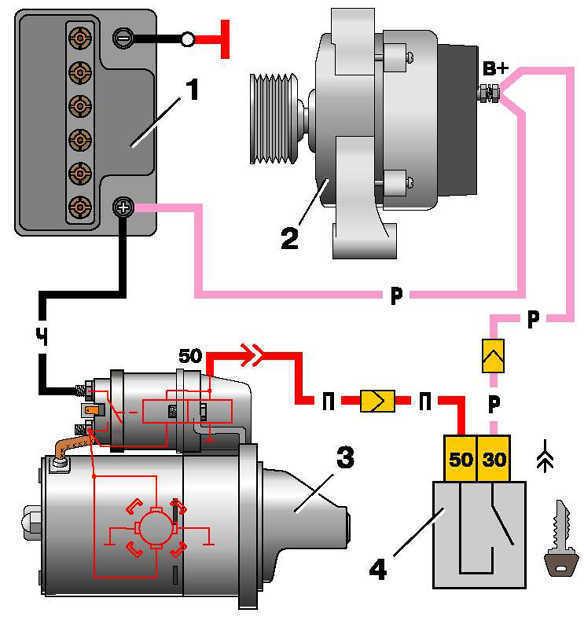 1 - аккумуляторная батарея.  На автомобили устанавливают стартер 5702.3708.  2 - генератор.  4 - выключатель зажигания.