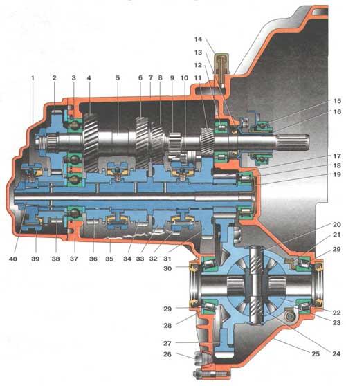 Фото №1 - устройство кпп и главной передачи ВАЗ 2110