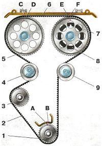 Схема подключения привода замка двери автомобиля