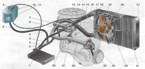 2110 схема системы отопления