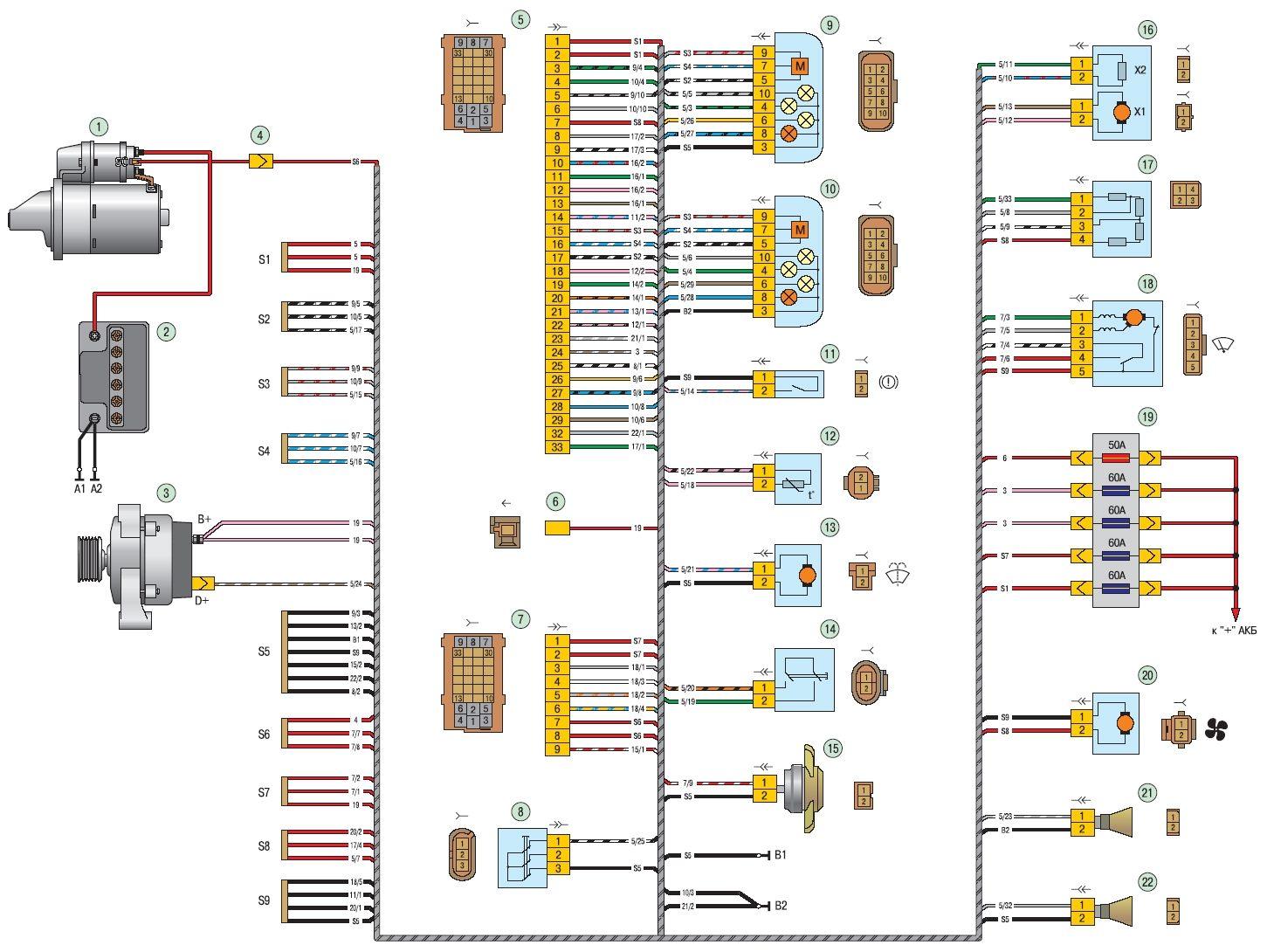 Схемы электрических соединений автомобиля LADA PRIORA 2170.