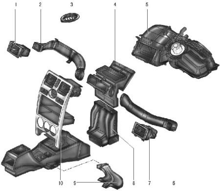Система вентиляции и отопления салона автомобиля Лада Приора