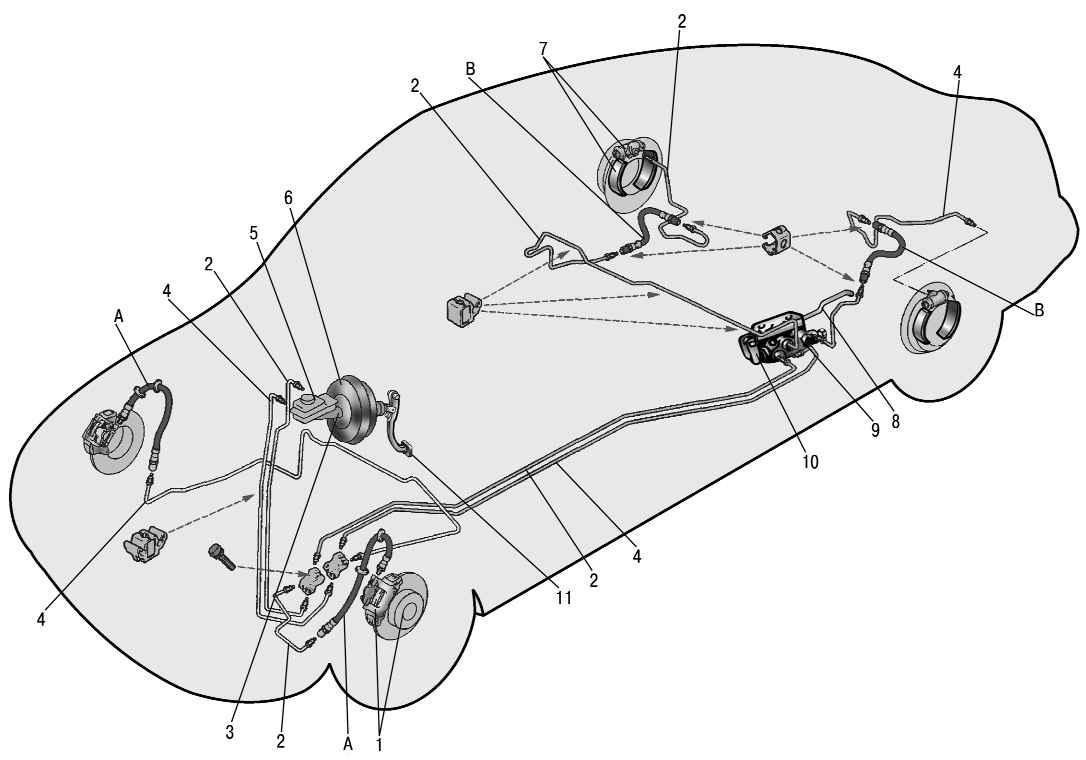 Рис. 9.1.  Схема гидропривода тормозов Лада Приора ВАЗ 2170: 1 - тормозной механизм переднего колеса; 2...