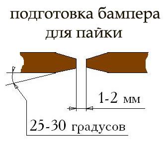 Пайка (ремонт) пластикового бампера с помощью фена и электродов (шинки)