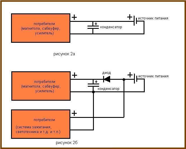 Подключение конденсатора к аудиоаппаратуре в автомобиле (автомагнитола, сабвуфер, усилитель) должно осуществляться в...