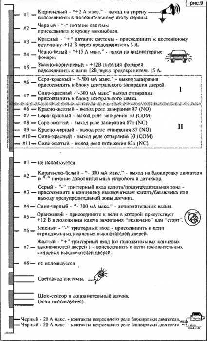 Мангуст Next Инструкция по