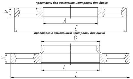 Виды проставок между диском и ступицей