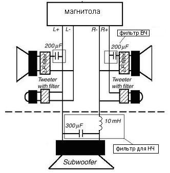 Схема подключение сабвуфера в авто.